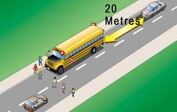 Illustration of vehicle stopped behind school bus on undivided road